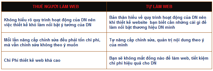 khoa-hoc-web